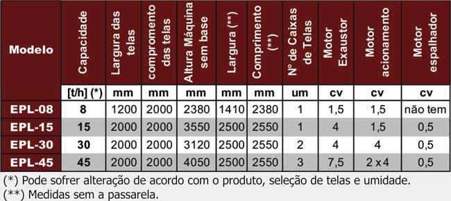 modelos_limpeza